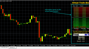 Download Free Forex Virtual Trade Monitor v2.1 Indicator