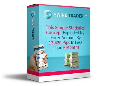 Best performance swing trading system