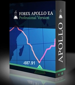 Forex shark ea review